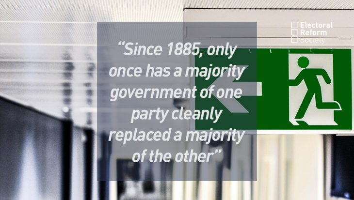 Since 1885, only once has a majority government of one party cleanly replaced a majority of the other