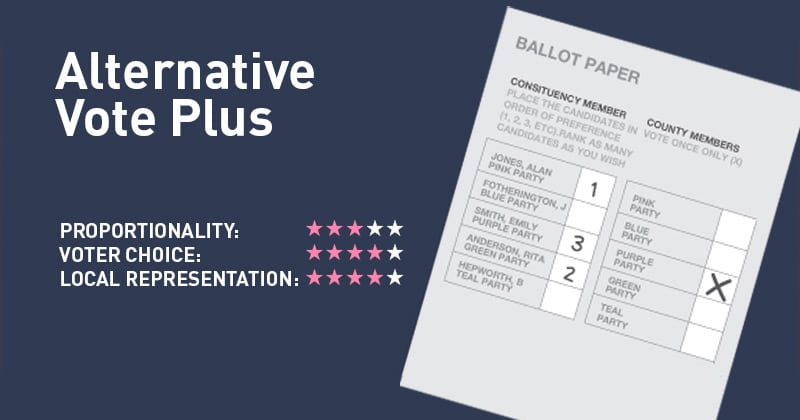 Alternative Vote Plus AV+