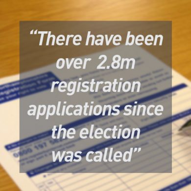 There have been 2.8m registration applications since the election was called