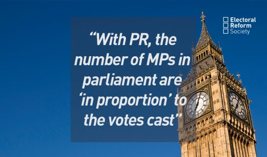 With PR, the number of MPs in parliament are 'in proportion' to the votes cast