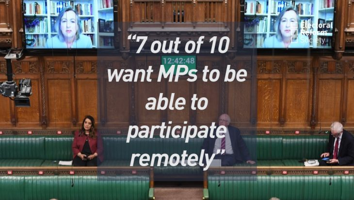 7 out of 10 want MPs to be able to participate remotely