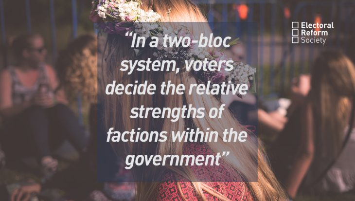 In a two-bloc system, voters decide the relative strengths of factions within the government